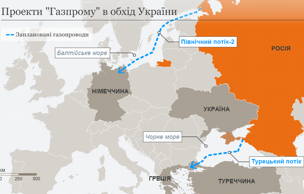 «Нафтогаз» збирає гроші на інформкампанію на Заході проти будівництва «Північного потоку-2»