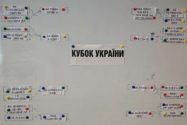 Стали відомі результати жеребкування Кубку України з баскетболу серед чоловічих команд