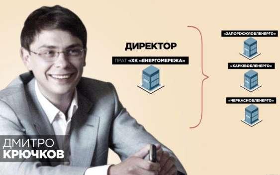ДмитраКрючкова затримали уНімеччині уквітні минулого року