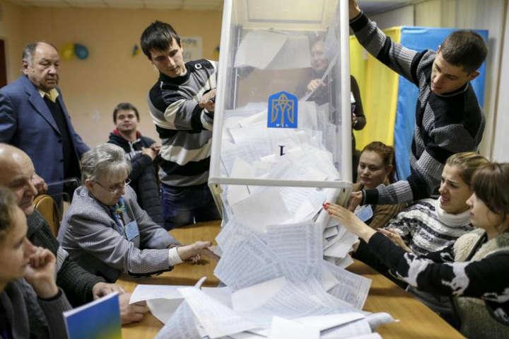 Вибори в Раду: ЦВК опрацювала 10% протоколів
