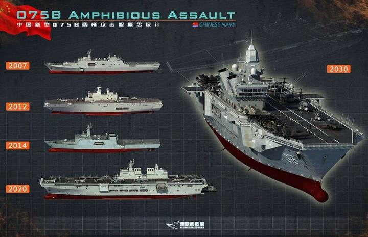 Кораблі класу Type 075 зможуть нести до 30 гелікоптерів — Китай добудовує унікальне десантне судно Type 075