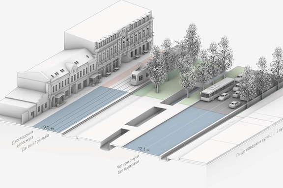 Схема реорганізації вулиць Верхній і Нижній Вал - Верхній Вал на Подолі може стати пішохідним (проєкт)