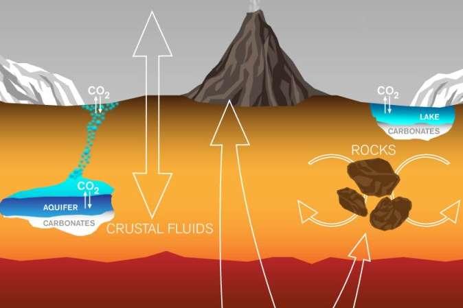 Исследователи установили, что на Марсе существовали озера - Ученые доказали, что на Марсе существовали озера