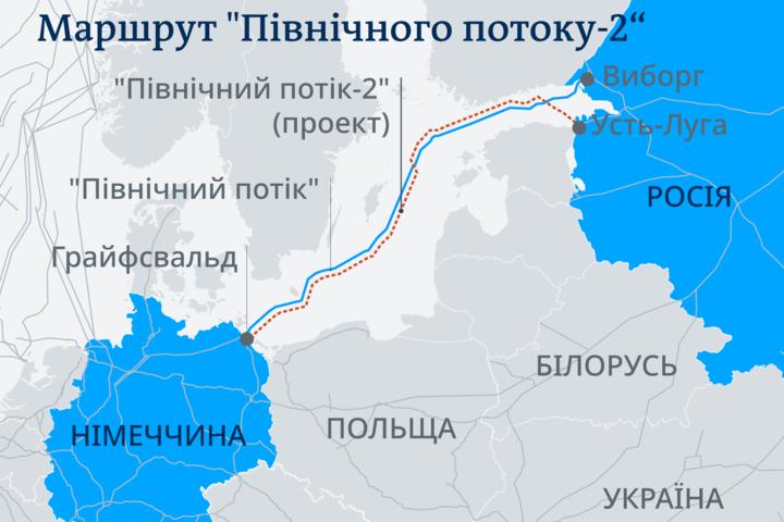 «Північний потік-2» ще та задачка для України — Про закулісну боротьбу навколо «Північного потоку-2»
