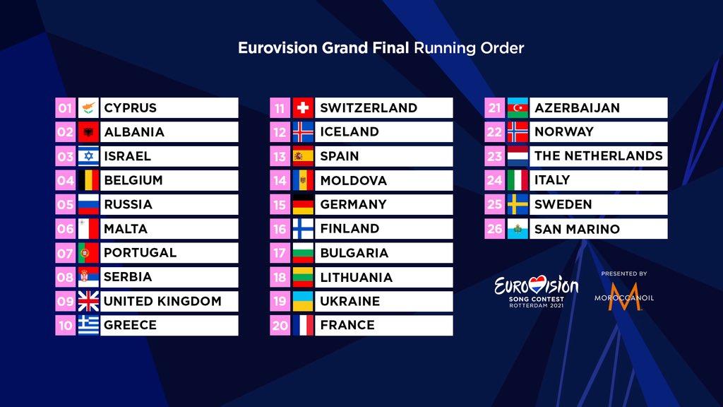 Кто вышел в финал «Евровидения-2021» и под каким номером выступит Украина. Афиша Днепра