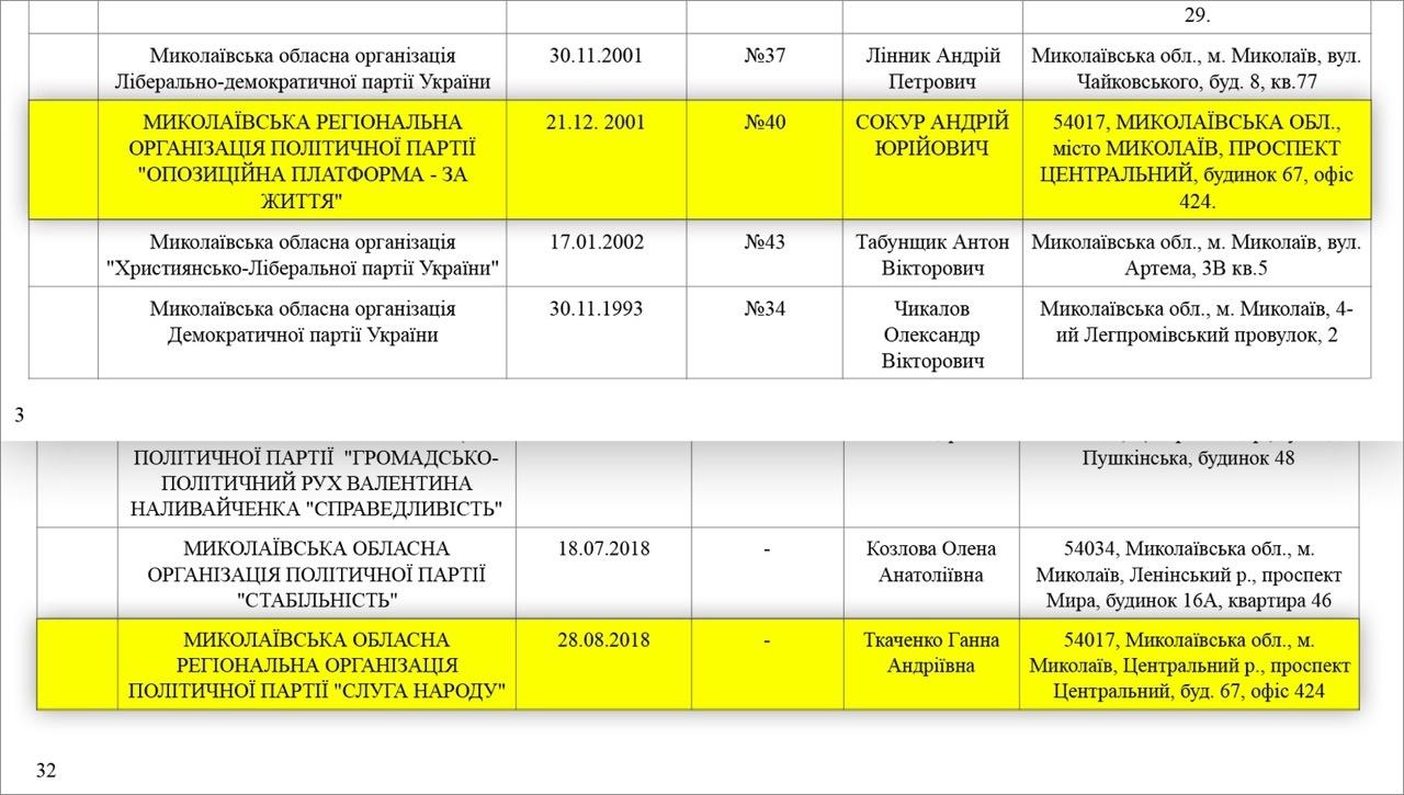 Окончательное решение ПАСЕ относительно возвращения делегации РФ будет 27 июня, - Гончаренко - Цензор.НЕТ 9661