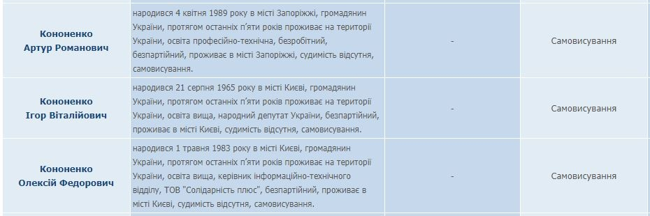 У Ігоря Кононенка поки два конкуренти-клони