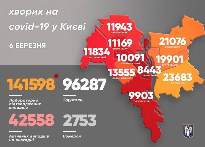2d4ce07-kyiv6-03