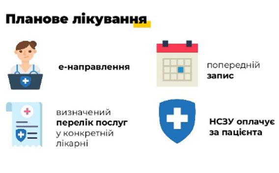 Картинки по запросу фото фінансування медичної послуги 2020