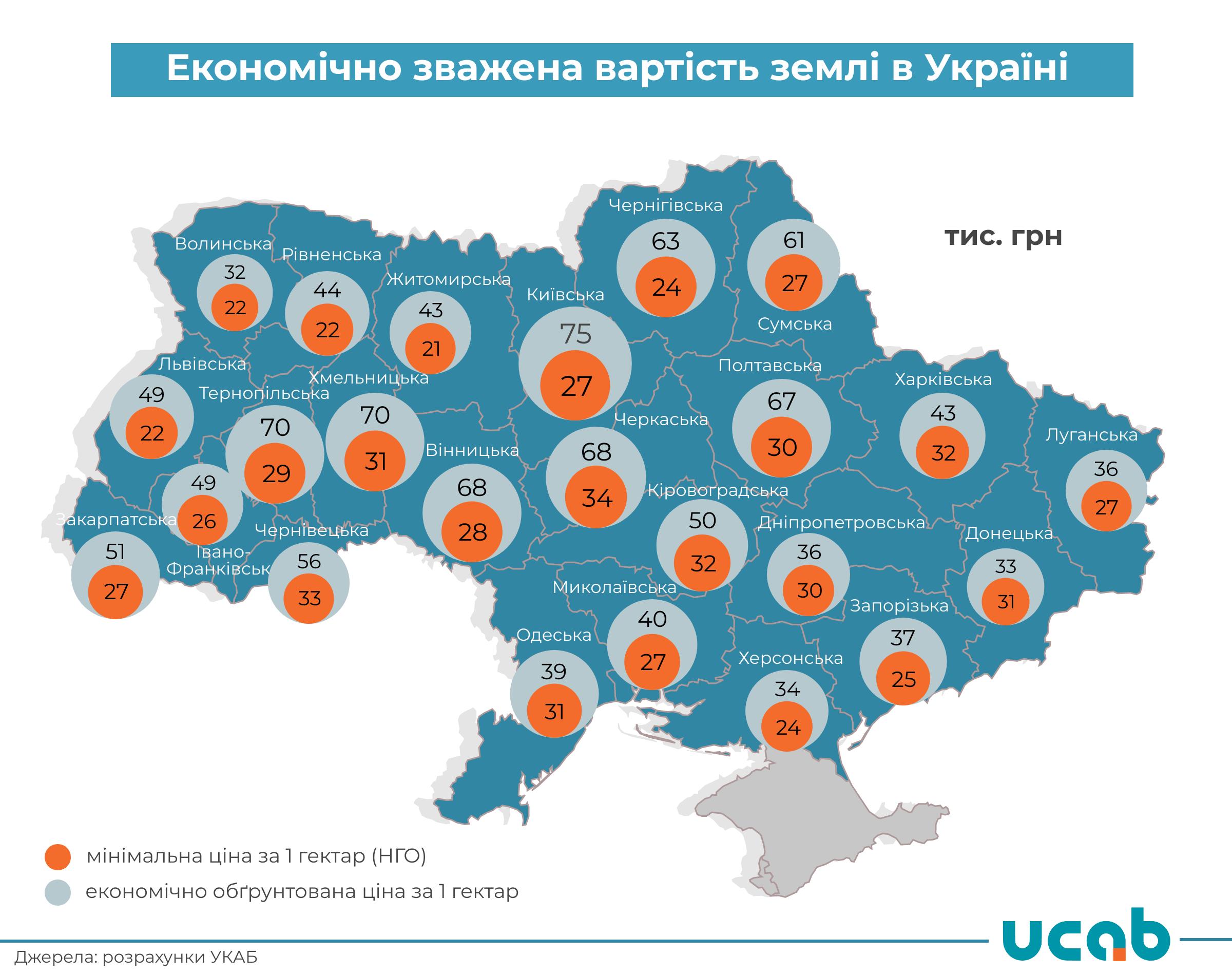 Данные: ucab.ua