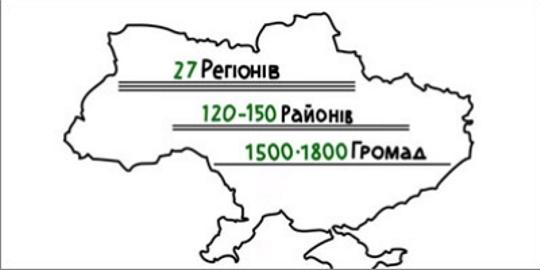 В Україні планують створити трирівневу систему адміністративно-територіального устрою