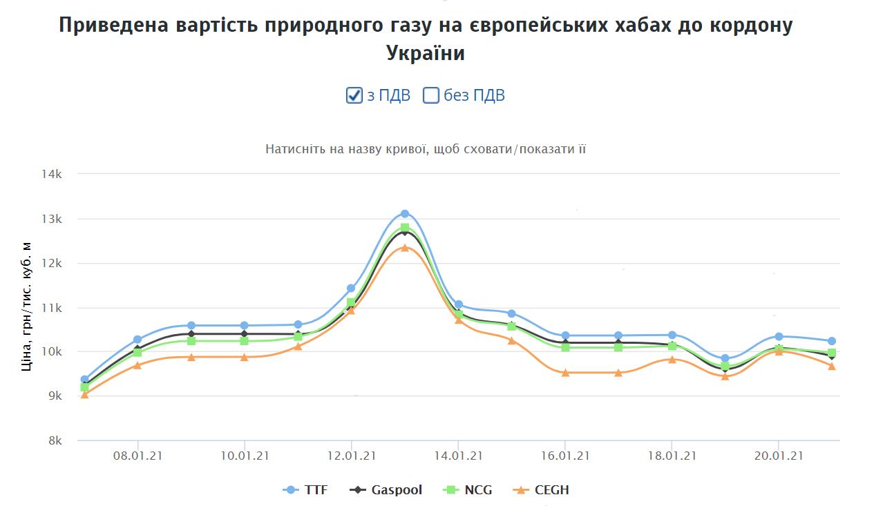 Інфографіка Української енергетичної біржі (зображення клікабельне)