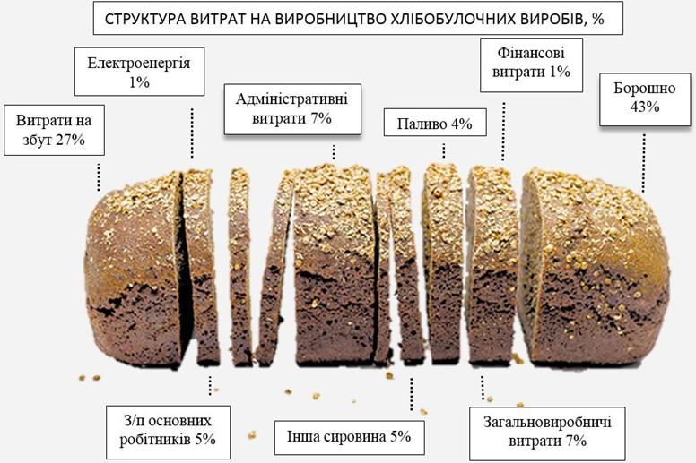 Інфографіка gazeta.ua