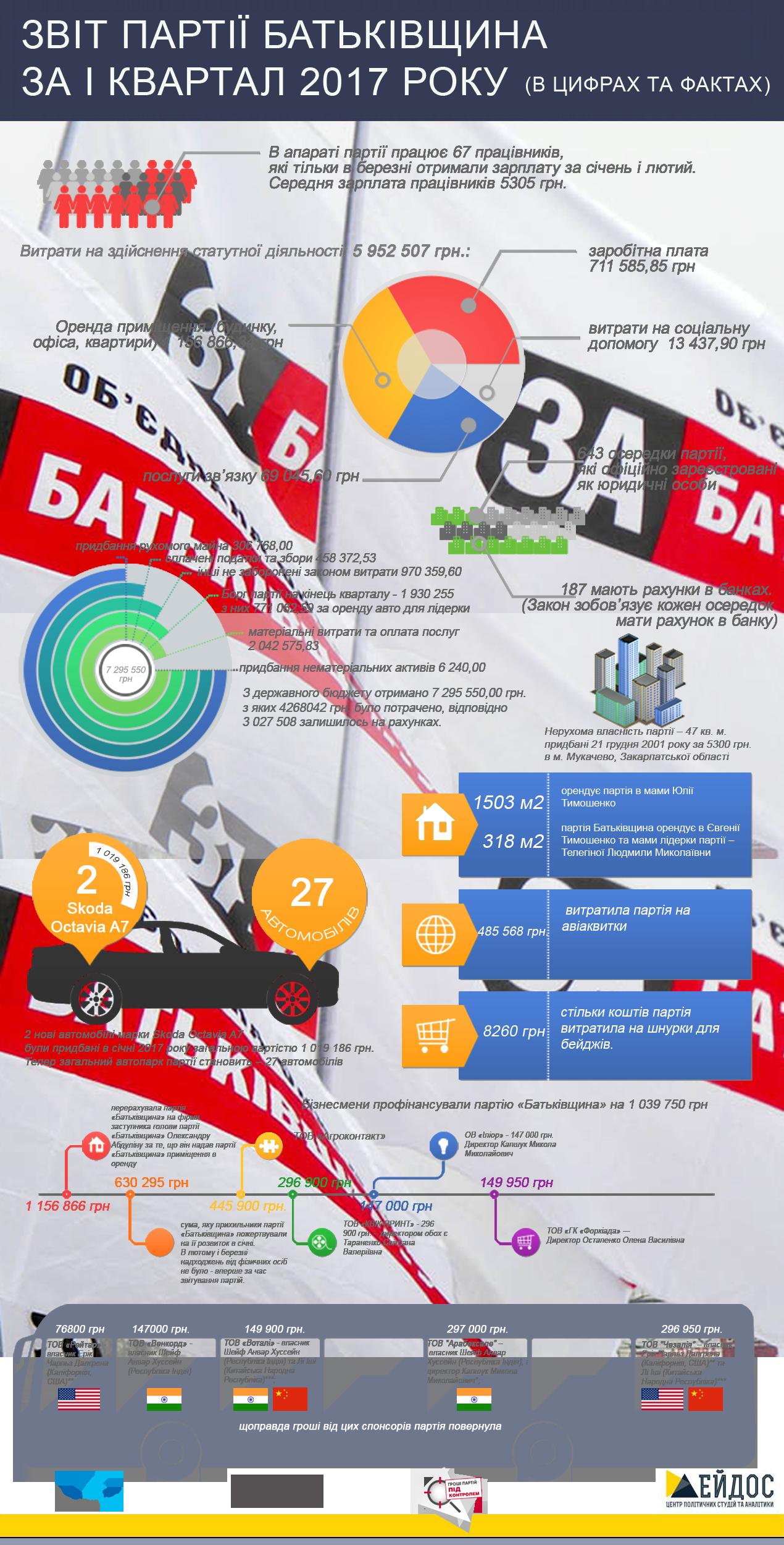 http//glavcom.ua/img/forall/users//35/dohody300.png