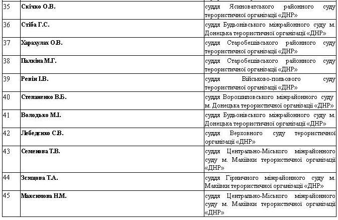 Ukraine crisis. News in brief. Thursday 10 November. [Ukrainian sources] 33