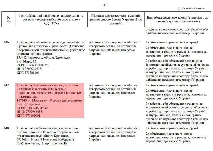 Компанія Фірташа вказана під №147 у доповненні до указу президента України Петра Порошенка, яким санкції вводяться в дію