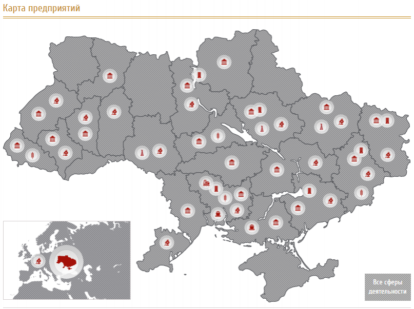 Карта активів «Смарт-Холдингу»
