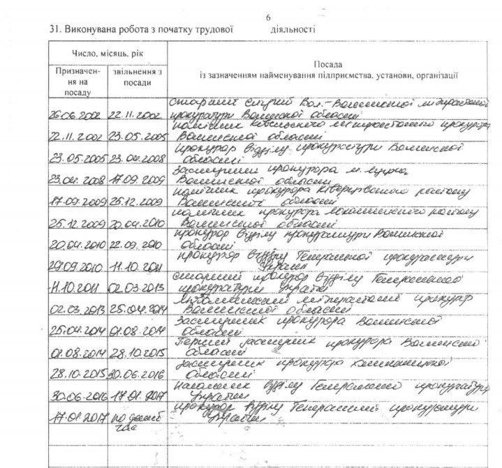 Автобіографія з особової картки Корецького