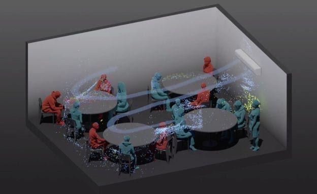 Дослідники з Університету штату Орегон дослідили переміщення часточок із корона вірусом у кондиціонованих приміщеннях