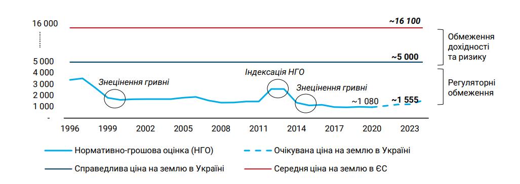 audit-ukraine-land-12