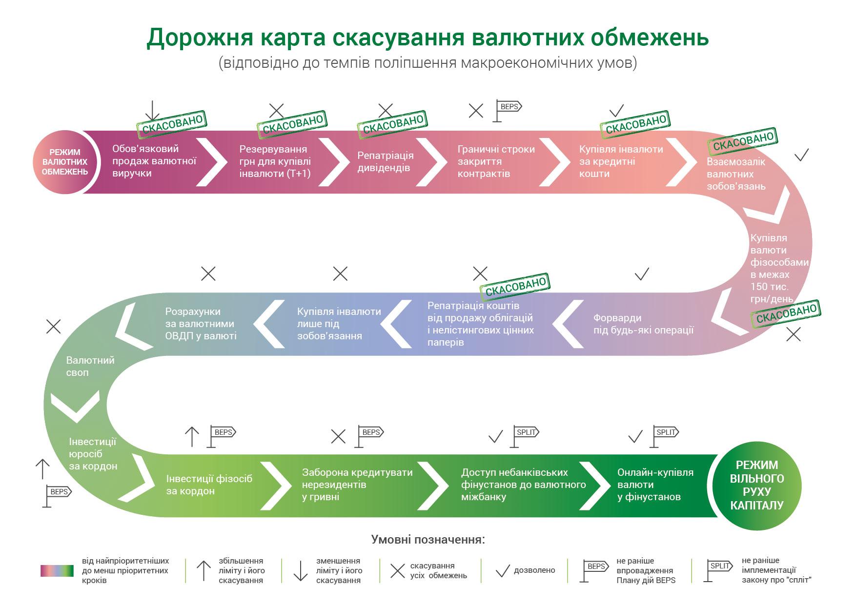 28-10-2019_dorozhnja_karta_skasuvannja_ua_1_01