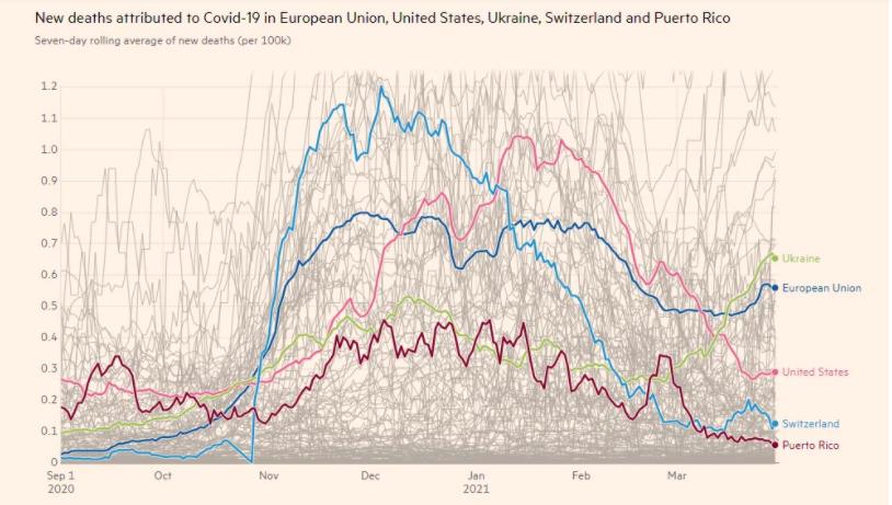 Смертність від коронавірусу в Україні вища, ніж у Євросоюзі та США