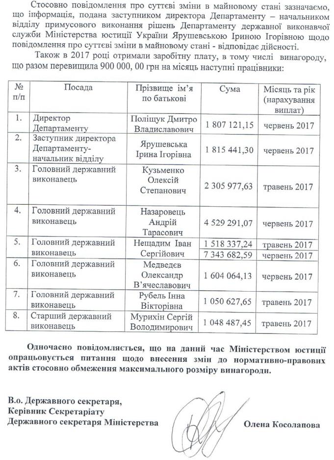 САП открыла дело о возможном злоупотреблении чиновниками департамента Минюста при начислении вознаграждений - Цензор.НЕТ 7888