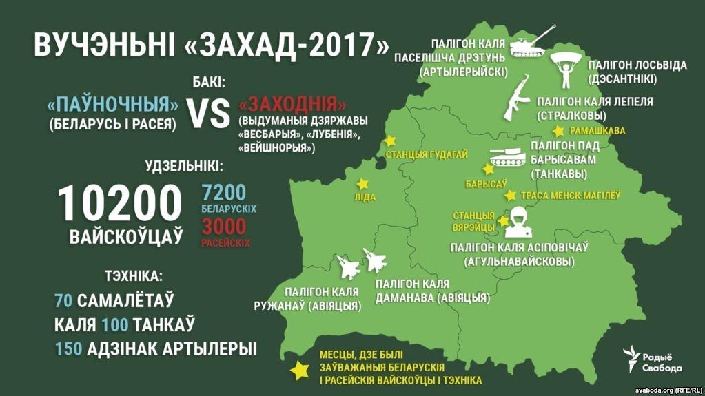 Порошенко: Військові навчання «Захід-2017» становлять загрозу для України