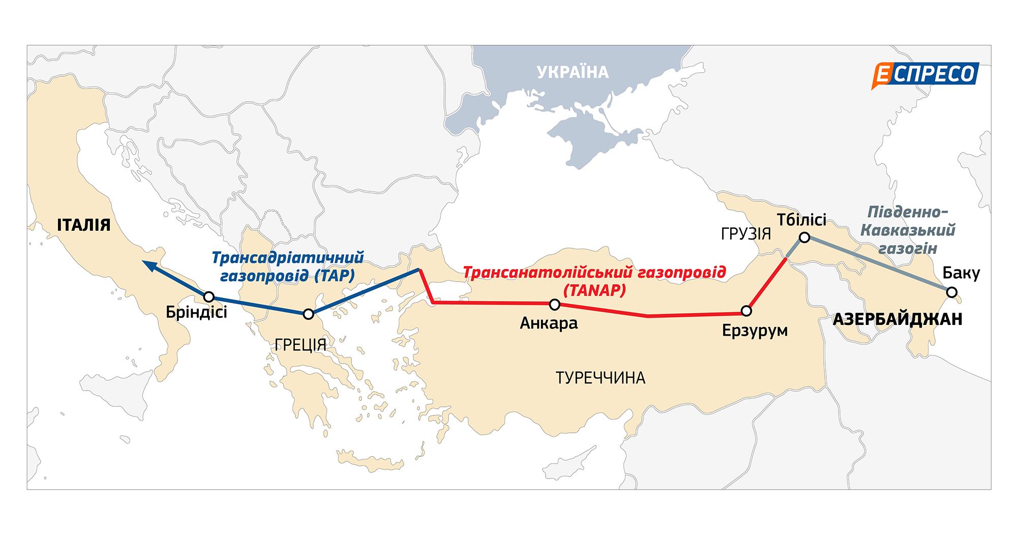 Азербайджан запустив газопровід до Європи вобхід України