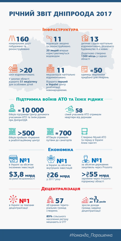 infographic_doda_report2017