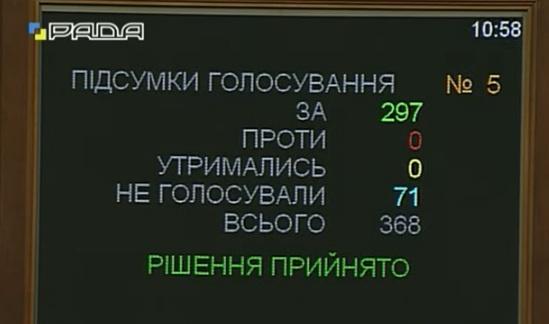 Рада прийняла Закон про інклюзивну освіту