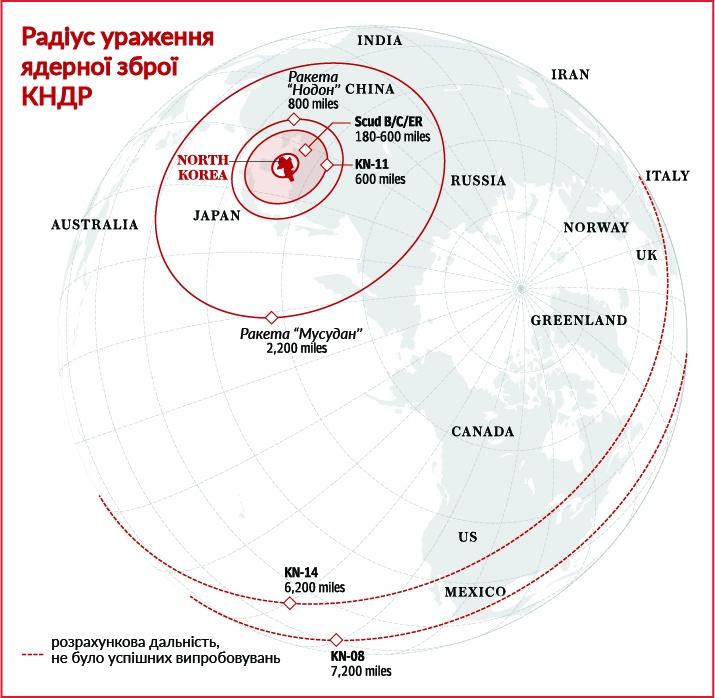 Більш 50 країн підписали вООН Договір про заборону ядерної зброї