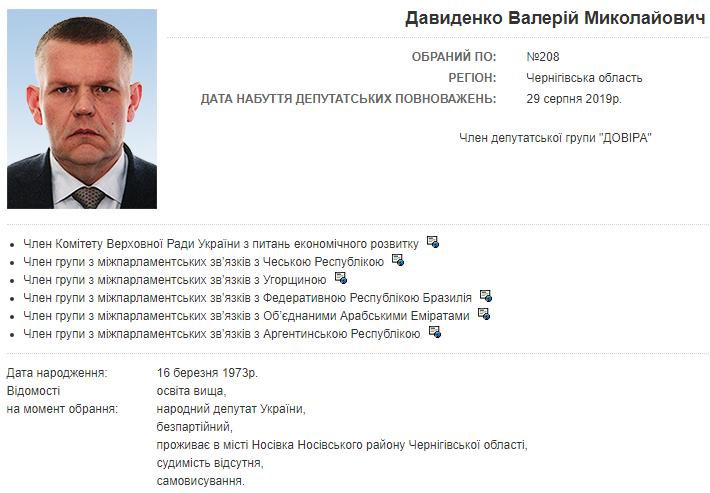 Картка народного депутата на сайті Верховної Ради