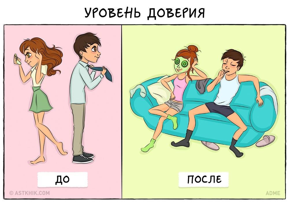 Картинки до и после приколы