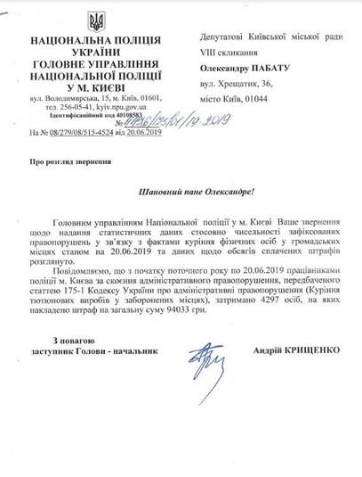 За пів року курці поповнили бюджет Києва на 94 тис. грн