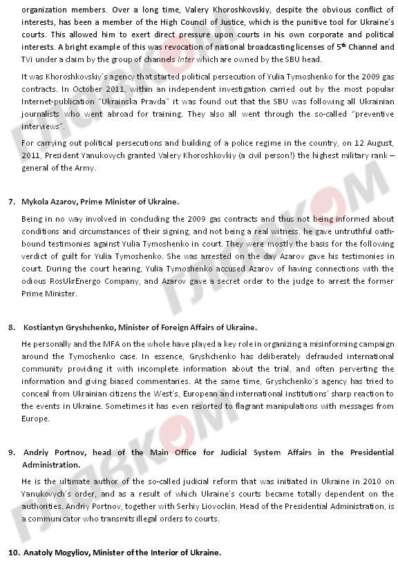 Cписок чиновников, причастных к сворачиванию демократии в Украине, политическому преследованию оппозиции и другим противозаконным действиям