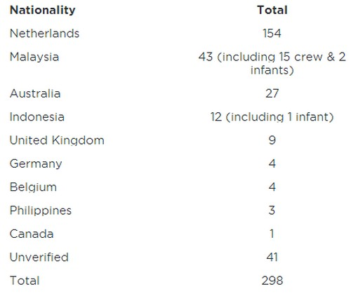 Китай шокирован трагедией с малайзийским самолетом: Причины должны быть выяснены как можно скорее - Цензор.НЕТ 7715