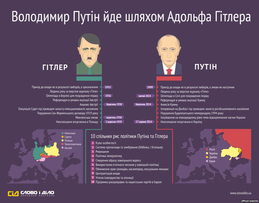 """Саммит """"Большой двадцатки"""" показал, что России уже никто не верит, - Грибаускайте - Цензор.НЕТ 4437"""