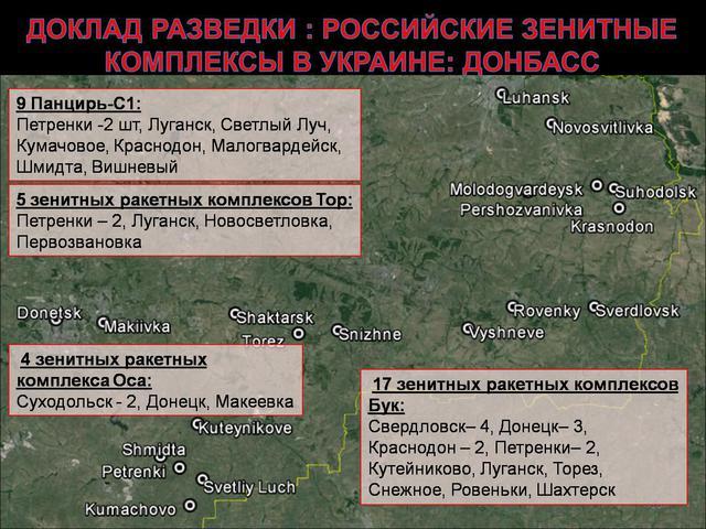 CБУ вскрыла полную структуру российской группировки на Донбассе и в Крыму (КАРТЫ)