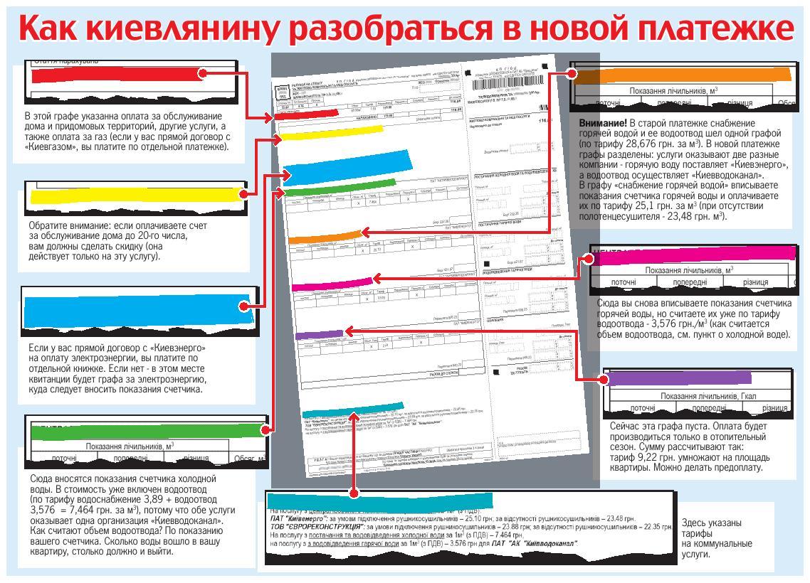 Закон Украины О Жилищно-Коммунальных Услугах