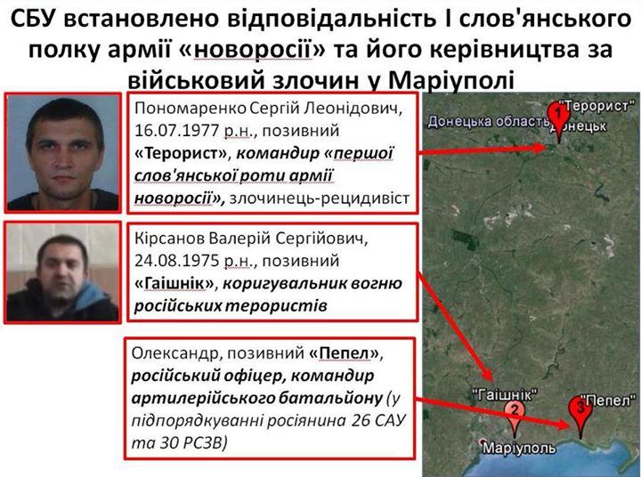 В СБУ установили личности террористов, причастных к обстрелу Мариуполя (ФОТО, АУДИО)
