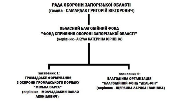 http//glavcom.ua/media/o-00319952-n-00311886.jpg