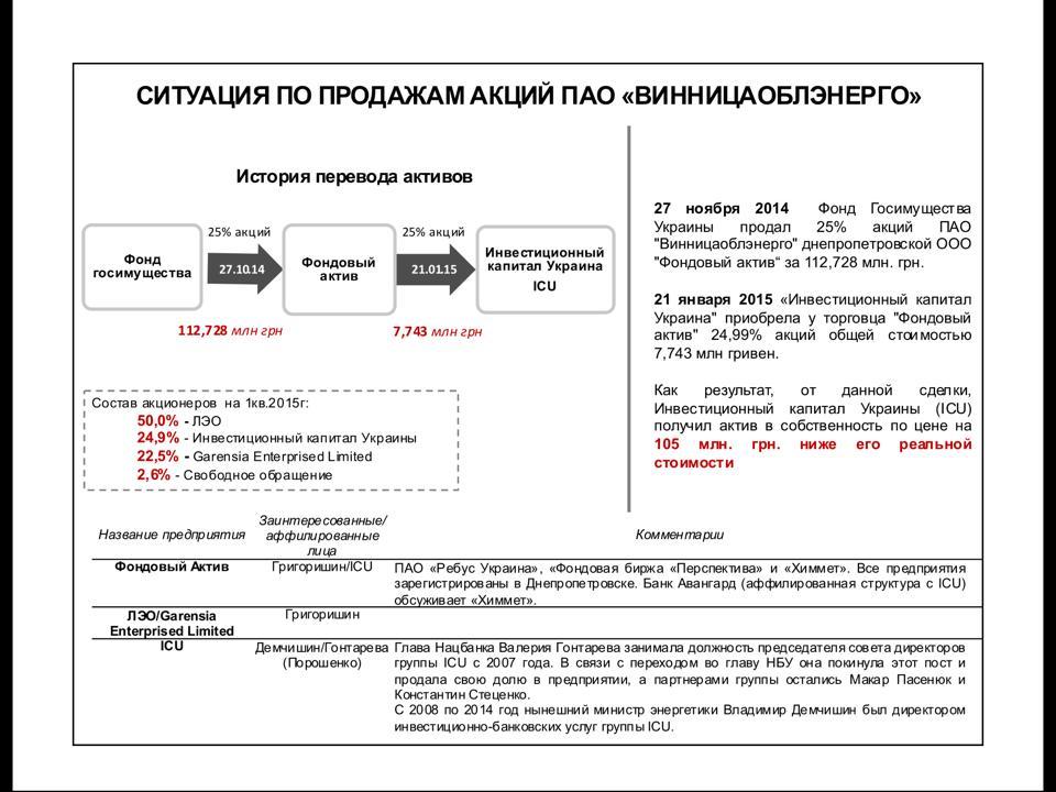 Ляшко обвинил Порошенко в поддержке российского бизнесмена Григоришина (ДОКУМЕНТЫ)