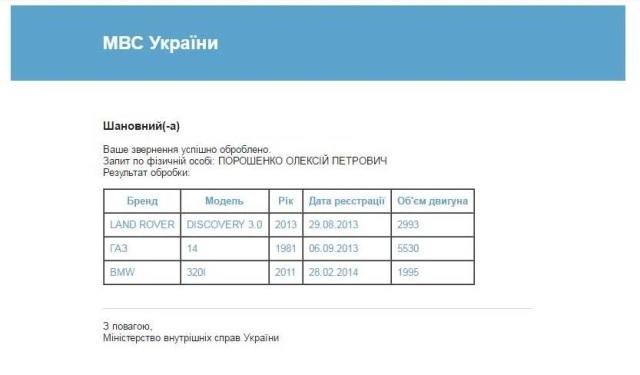 Скриншот ответа МВД